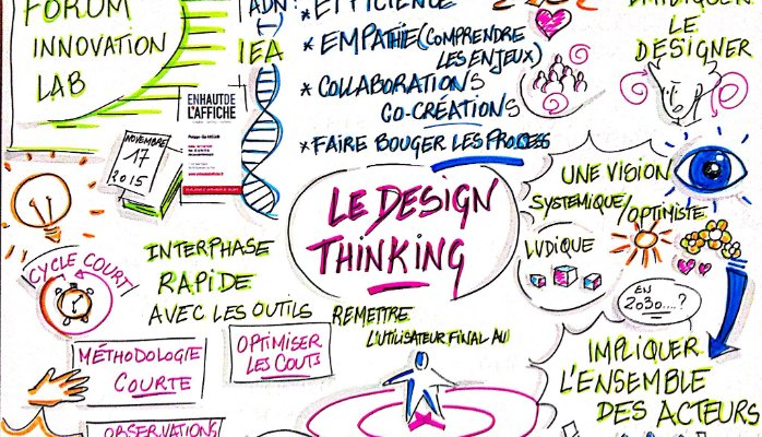 Le design thinking - La facilitation by EN HAUT DE L'AFFICHE