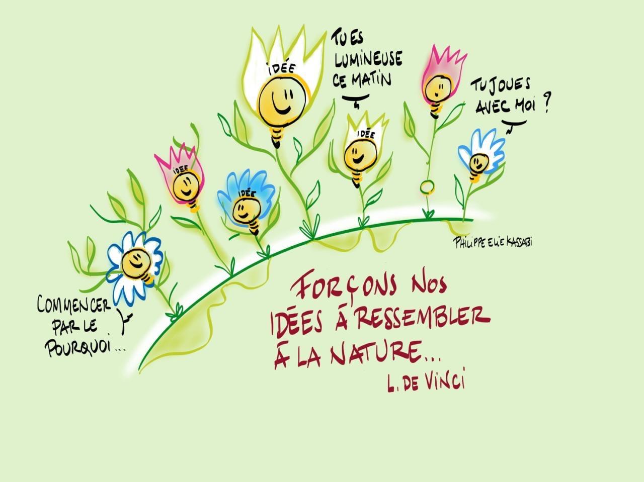 Faire naître nos idées par la force de la nature