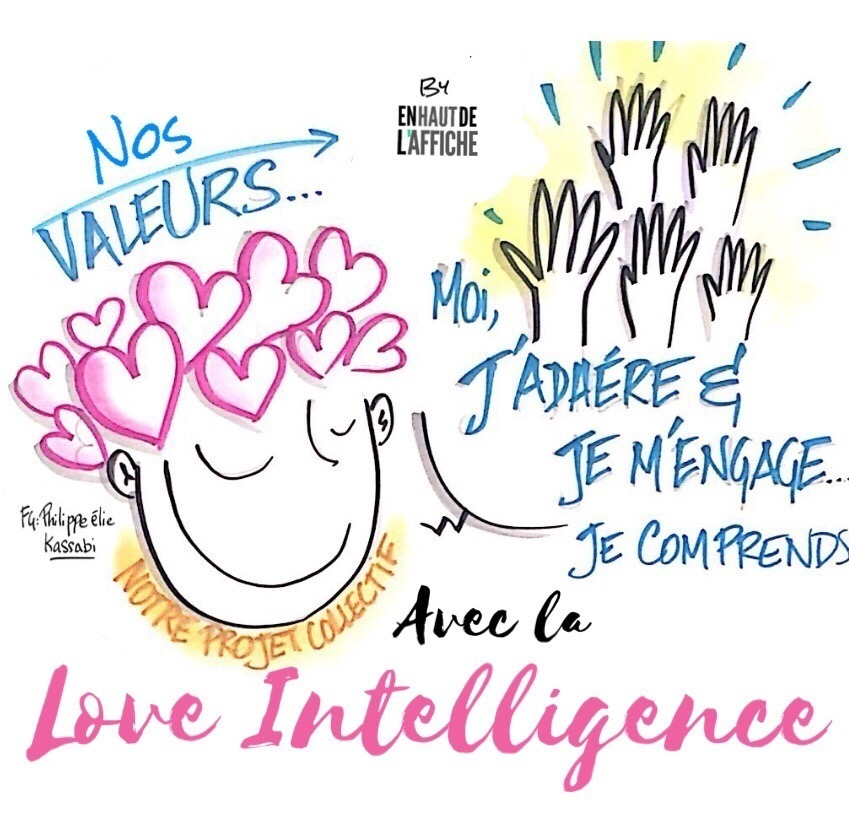 La love intelligence et ses valeurs