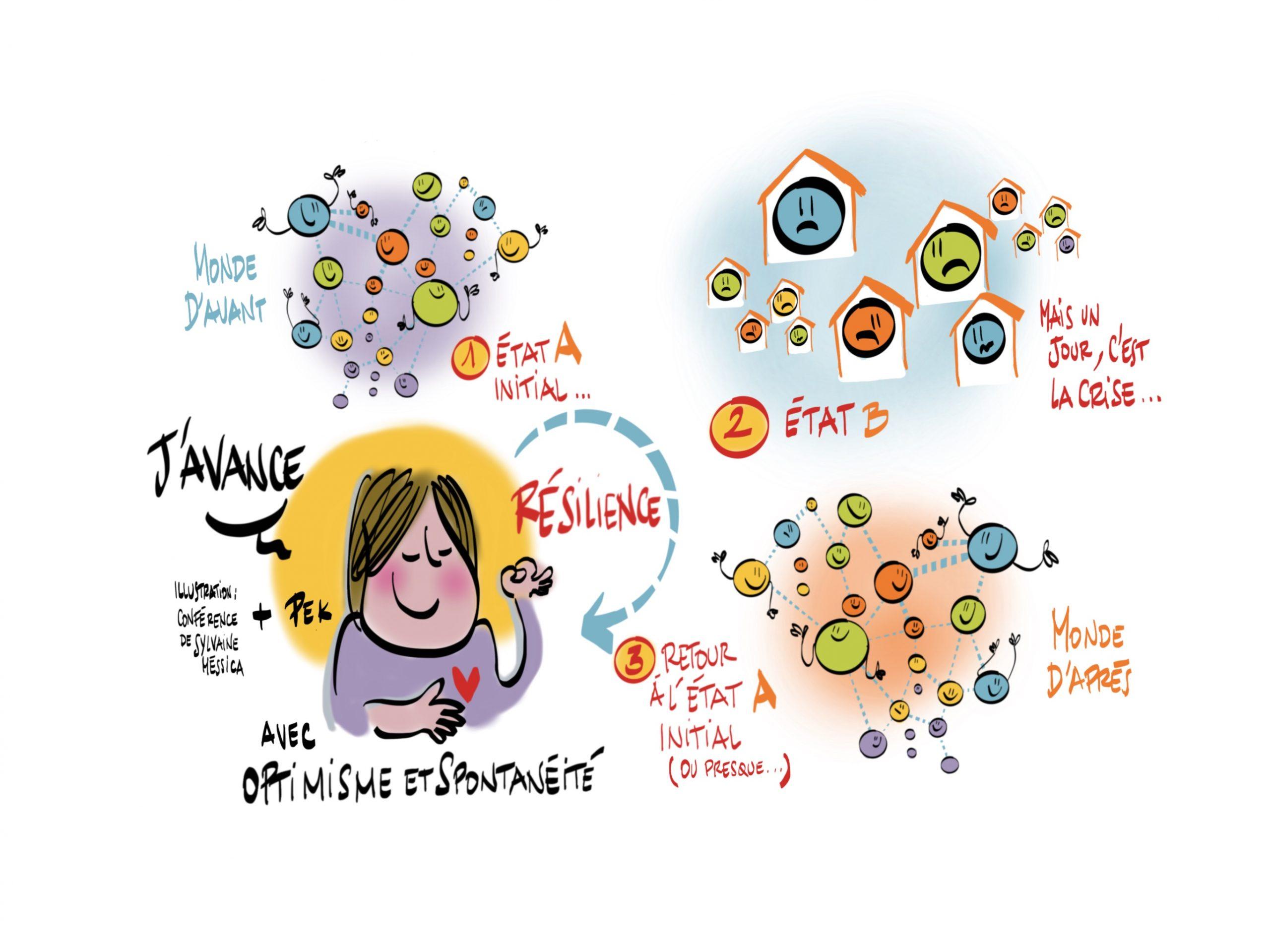 La résilience selon Sylvaine Messica, illustration Philippe-Elie Kassabi crédit PEK